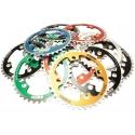 Převodníky pro BMX a Freestyle